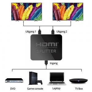 HDMI Splitter 1x2 - Aansluitmogelijkheden